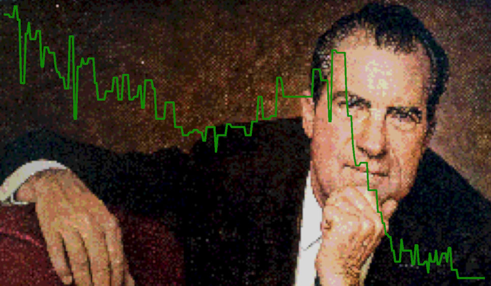 The Legend of Nixon - Presidential Approval Ratings as Video Game Soundscape